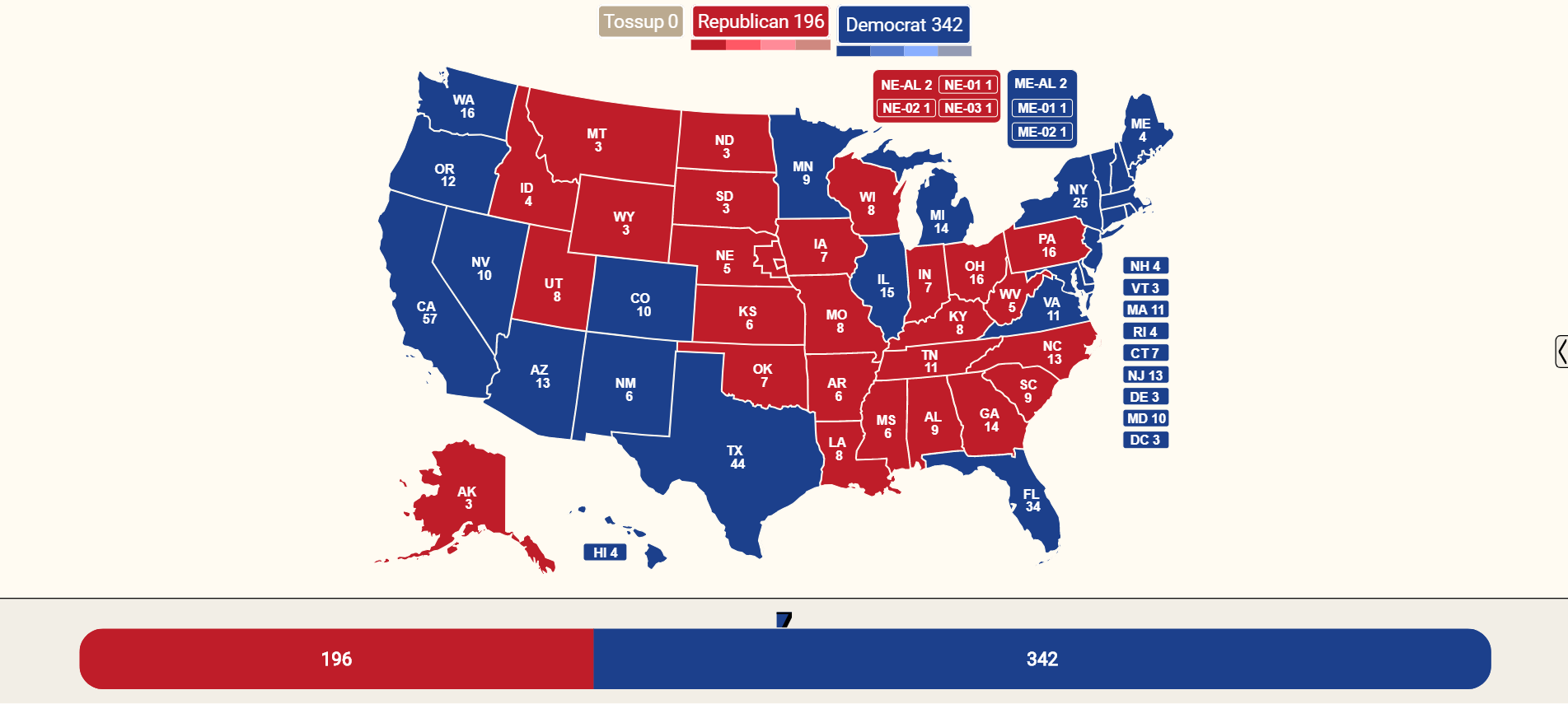 United States presidential election, 2036 (Fester) | Future ...