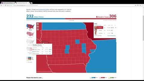 2020 Swing State Analysis- Iowa