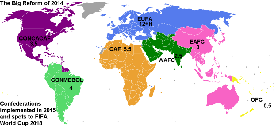 FIFA confederations 2015