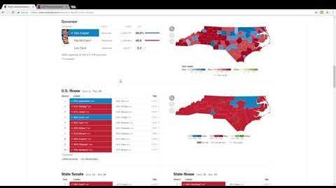 2020 Swing State Analysis- North Carolina