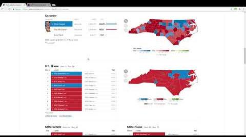 2020 Swing State Analysis- North Carolina
