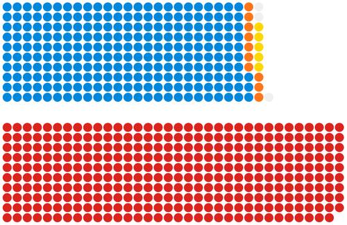 Virtual parliament 2025 fake