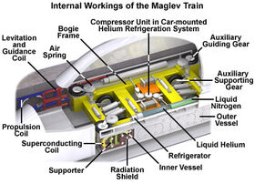 Superconductivity-maglevcut