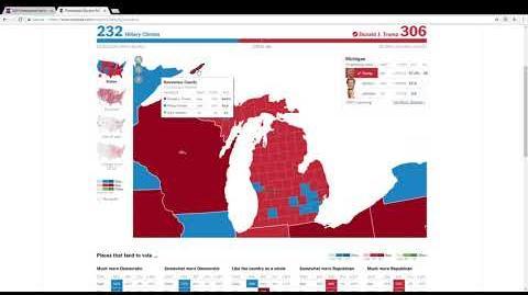 2020 Swing State Analysis- Michigan