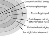Psychohistory