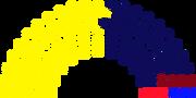 SapmiParliament(1st)