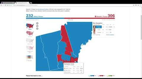 2020 Swing State Analysis- New Hampshire