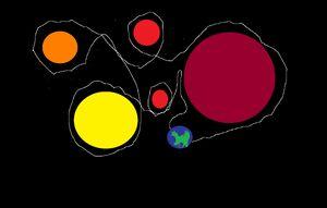 Gabanian Solar System