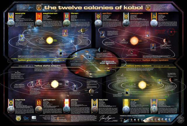 File:Epic-map-of-battlestar-galactica-8217-s-12-colonies 1.jpg