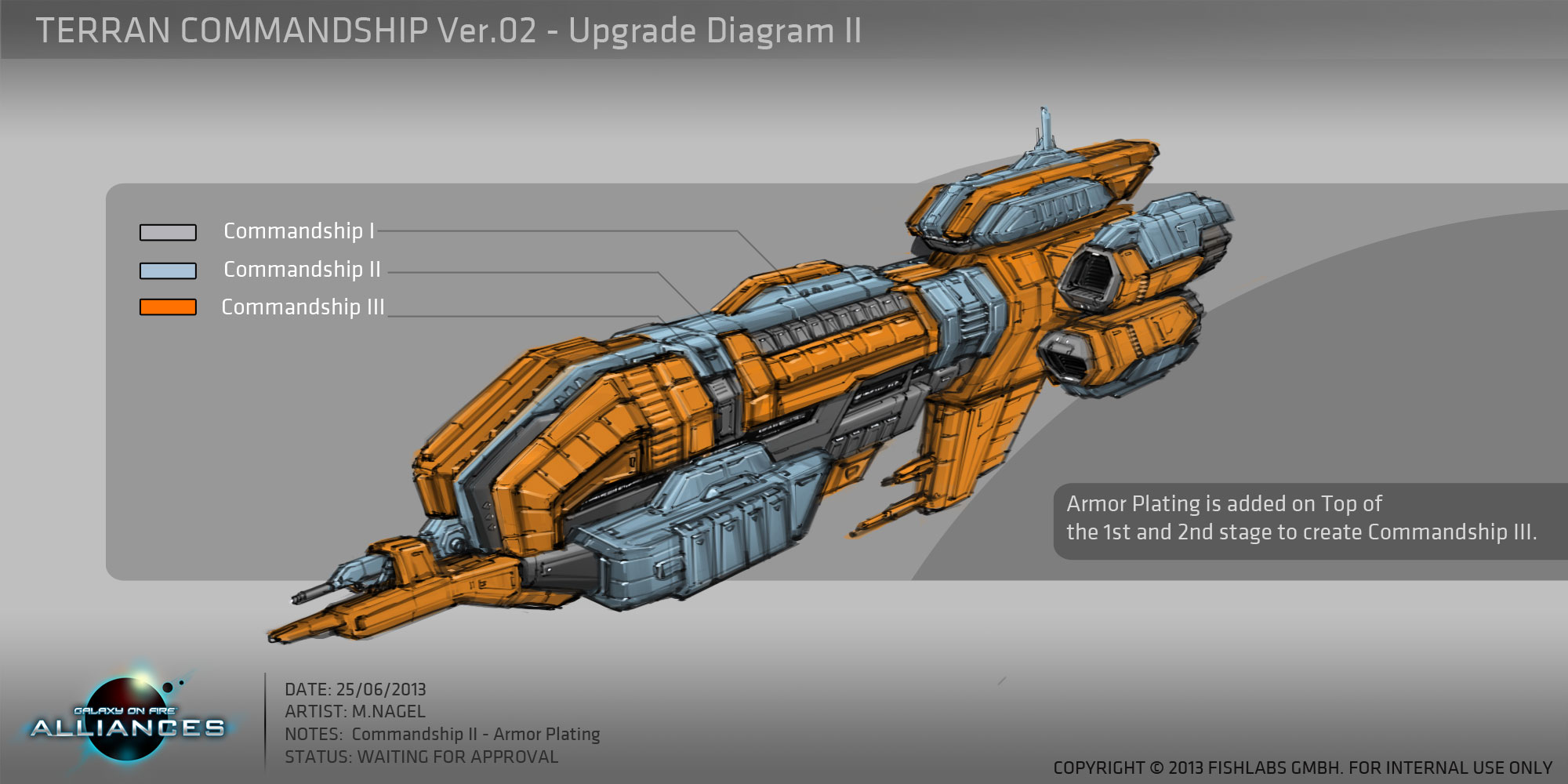 Fishlabs-galaxy-on-fire-alliances-concept-artwork-TERRAN-CARRIER-02