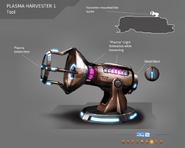 Plasma-harvester