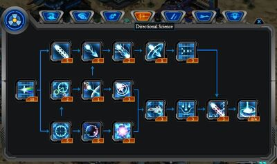 Directional Weapons Tech