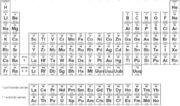 BW4 periodic table of elements