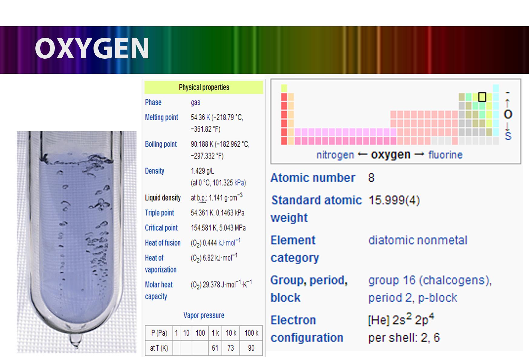 Oxygen Galnet Wiki Fandom Powered By Wikia