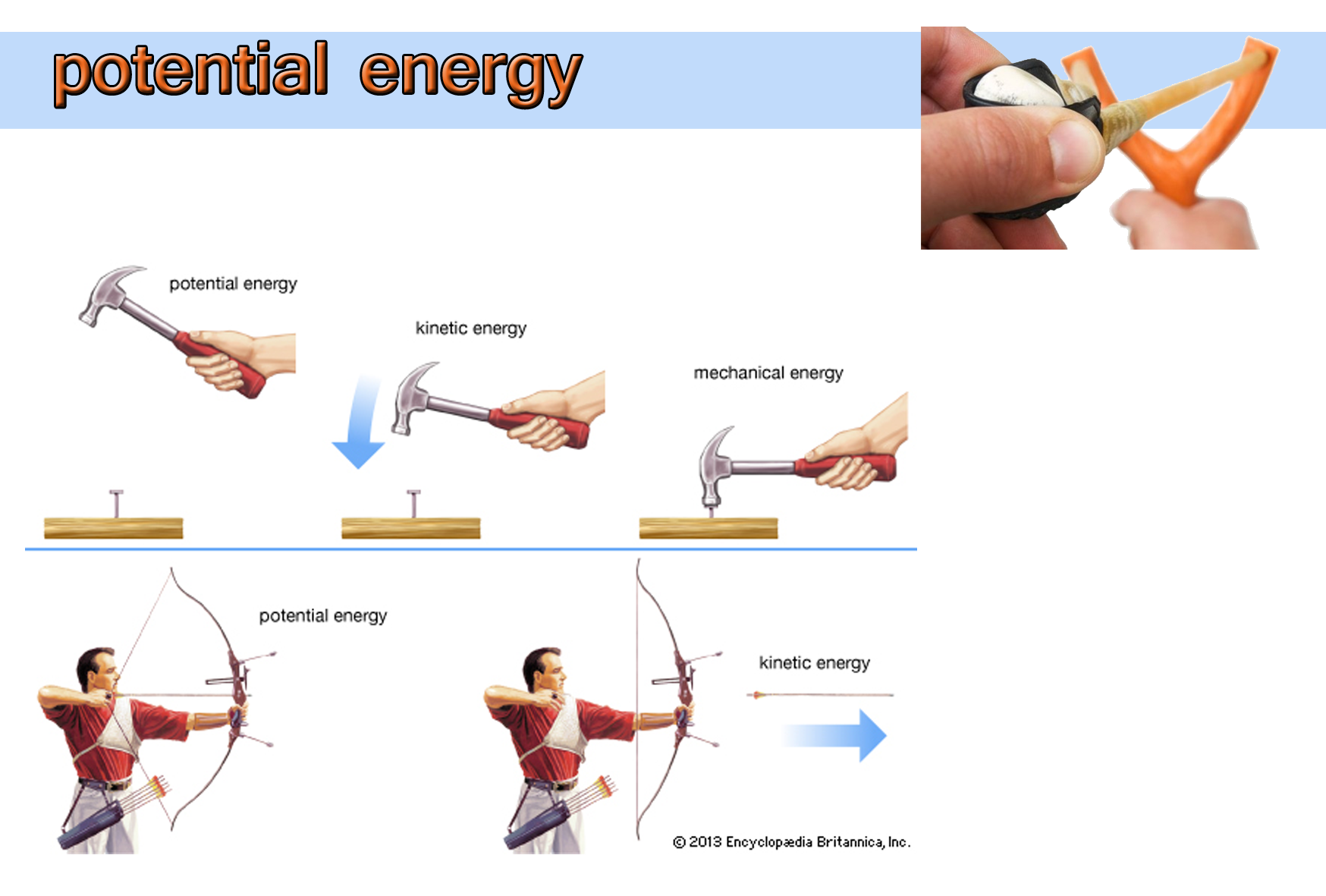 potential energy Examples of elastic potential energy include a rubber band, spring, bouncing ball, catapult, bungee cord, bow string and trampoline elastic potential energy is stored in these objects when they are.