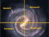 Upward Sector