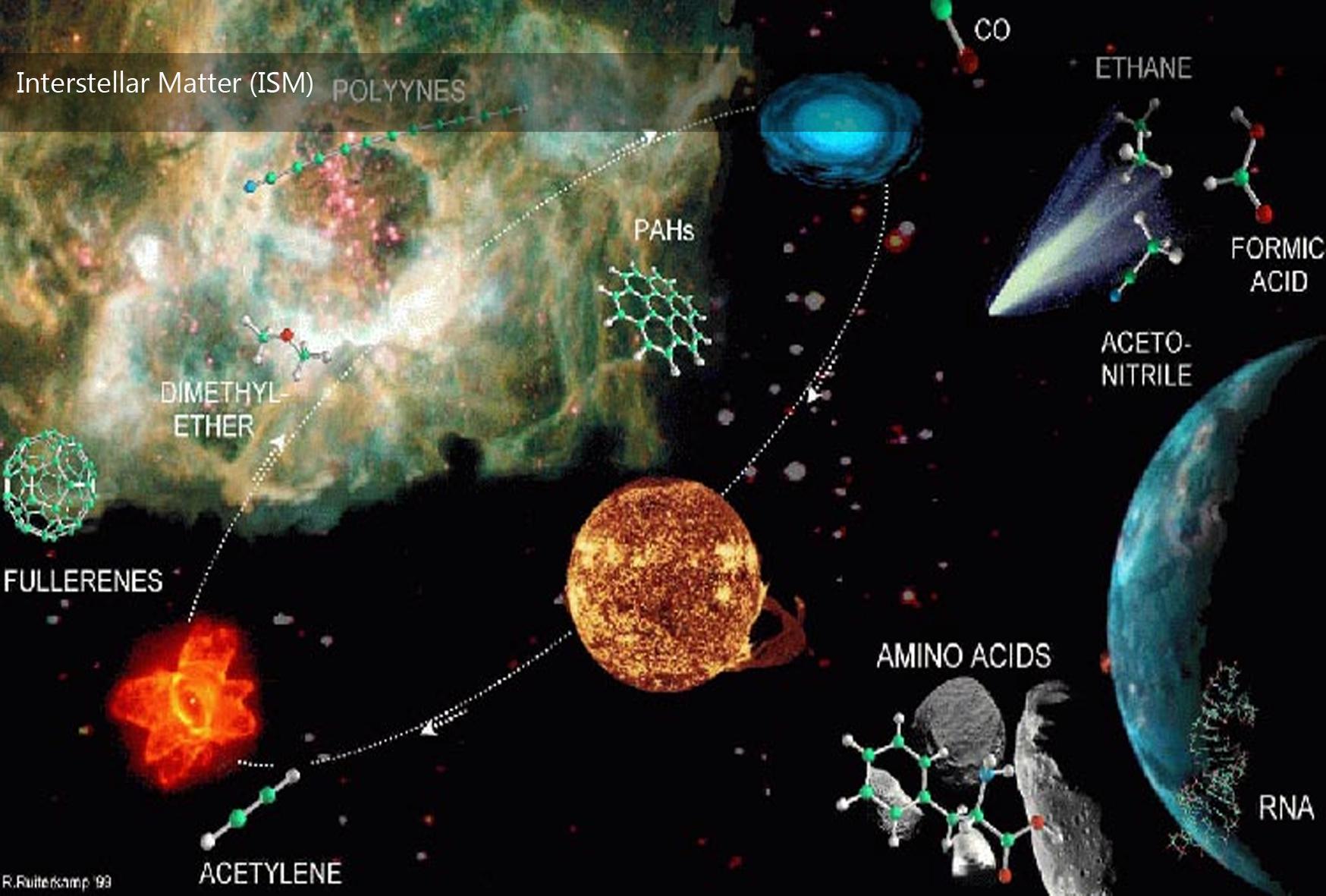 Interstellar Medium Galnet Wiki Fandom Powered By Wikia