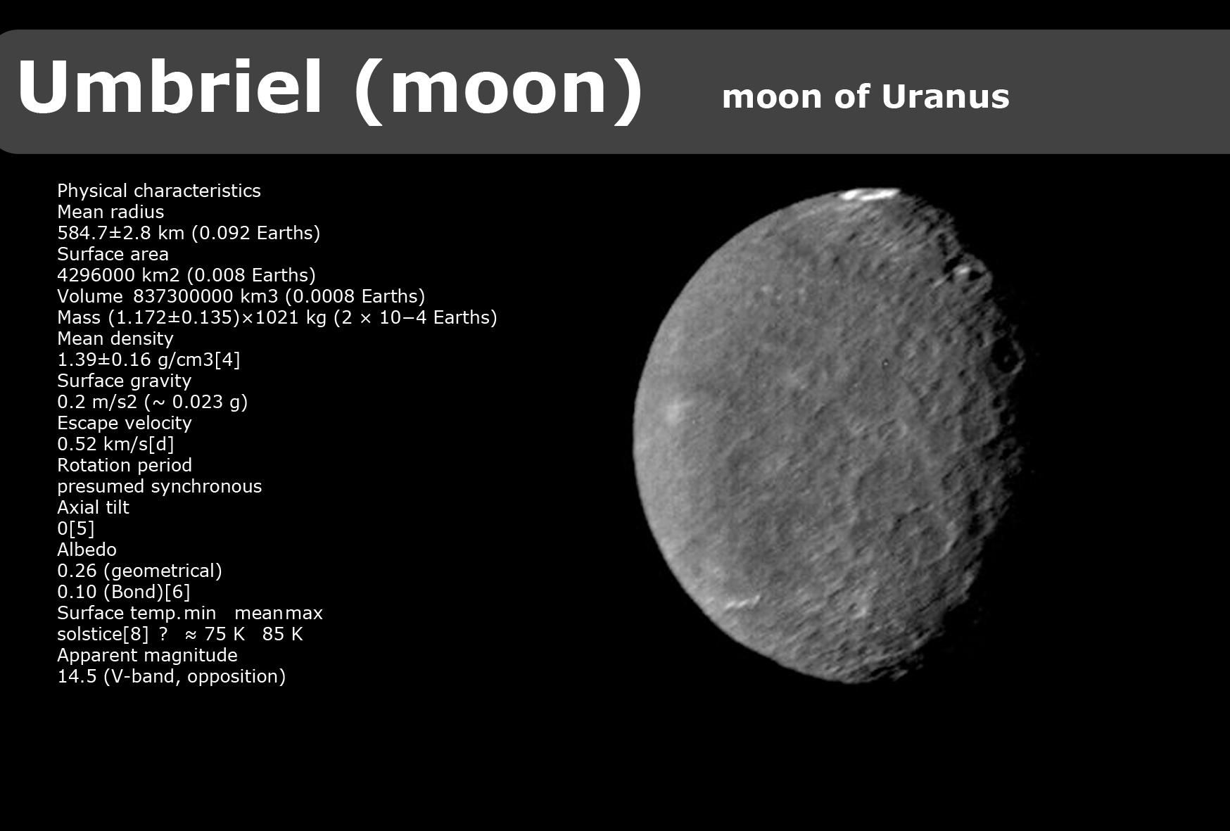 Umbriel | Galnet Wiki | FANDOM powered by Wikia