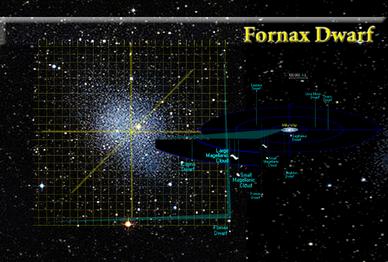 Fornax dwarf