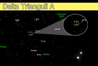 Delta Trianguli A