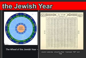 The Wheel of the Jewish Year