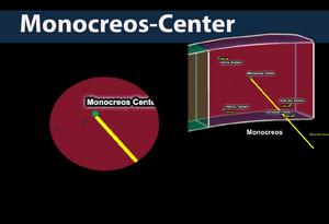 Monocreos-Centerd