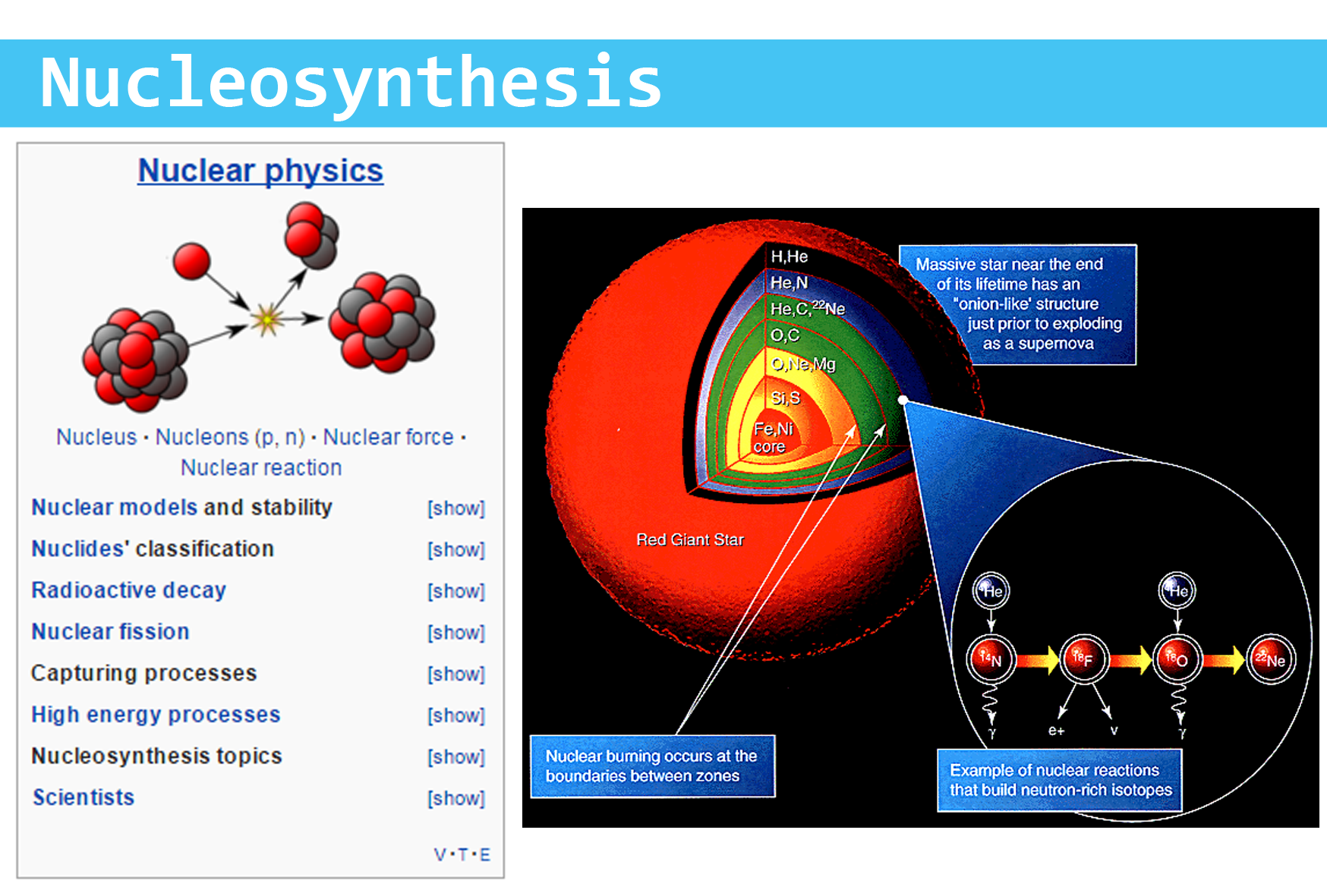nucleosynthesis in stars