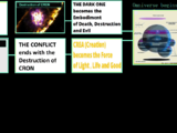 Galactic Chronicles Time Line Strips
