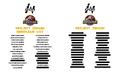 Project Origin - Dinosaur List.png