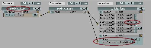 Tut part flame particle logic