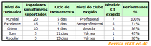 Dicas012