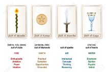 39959403-tarot-card-suits-wands-coins-swords-and-cups-plus-explanations-and-analogies-