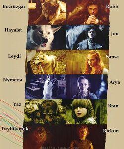 Stark ve Ulu kurt kardeşleri