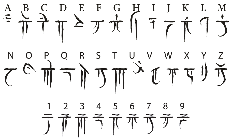 Image wastelandic alphabetg game of thrones fanon wiki wastelandic alphabetg altavistaventures Gallery