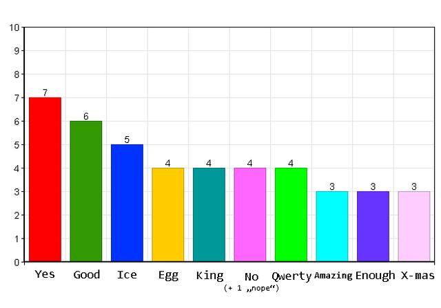 File:Graph1.png
