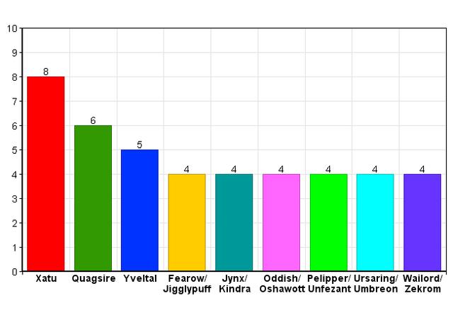 File:Graph4.png