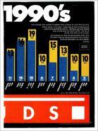 STUDSAD 12-8-1991 P3