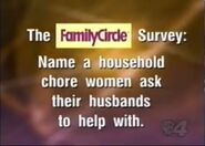 Family Circle Survey Question