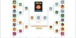 Congratulations Gene