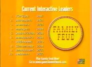 Family Feud Interactive Leaderboard