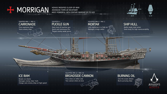 File:Assassins Creed Rogue Morrigan-Infographic.jpg