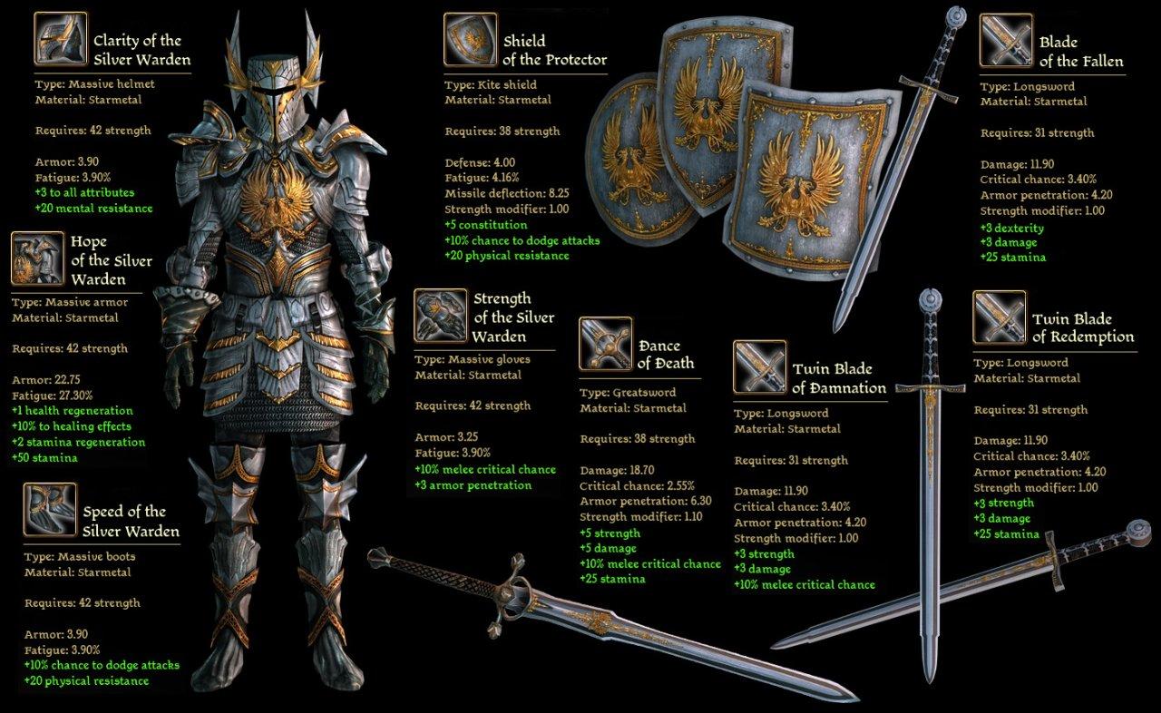 Grey Wardens Gaming Legends Wiki Fandom Powered By Wikia