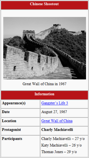 Chinese Shootout