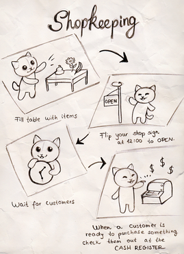 Tutorial Shopkeeping