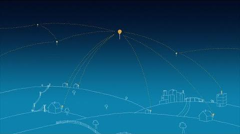 Project Loon The Technology