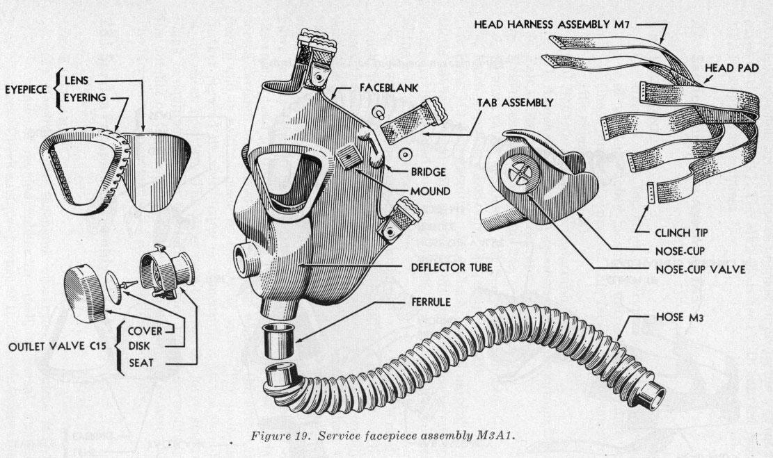 Image m3a1 10a1 6 lightweight service gas mask diagramg gas m3a1 10a1 6 lightweight service gas mask diagramg ccuart Gallery
