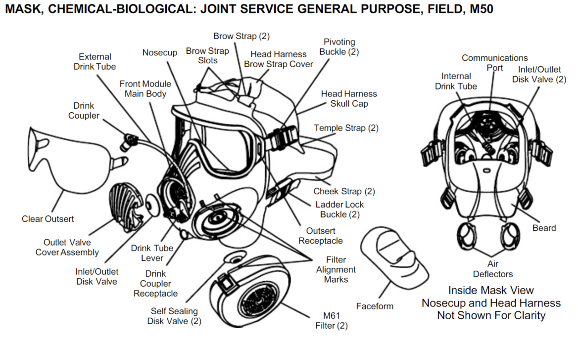 M61 Gas Mask Diagram Schematic Diagrams Yamaha Viking Wiring Yxm700pse M40 Parts Best Pictures Of Jcimages Org