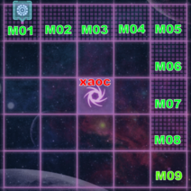 Карта зон космоса