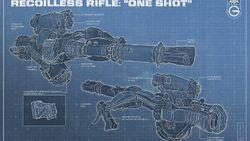 GOW3-oneshot-blueprint