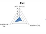 Crystal Gems test
